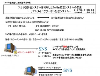 2011谷地良太(概要)_サムネイル